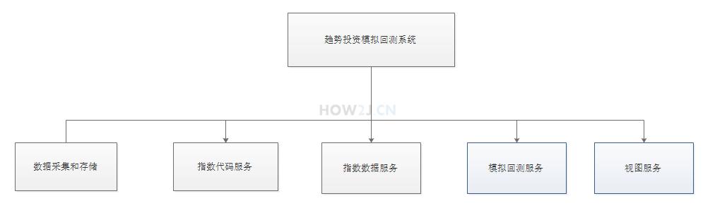 单体转换分布式